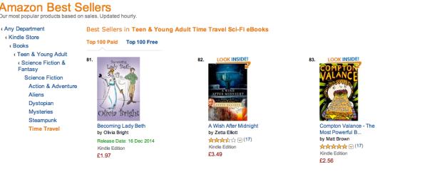 Amazon Best Seller!